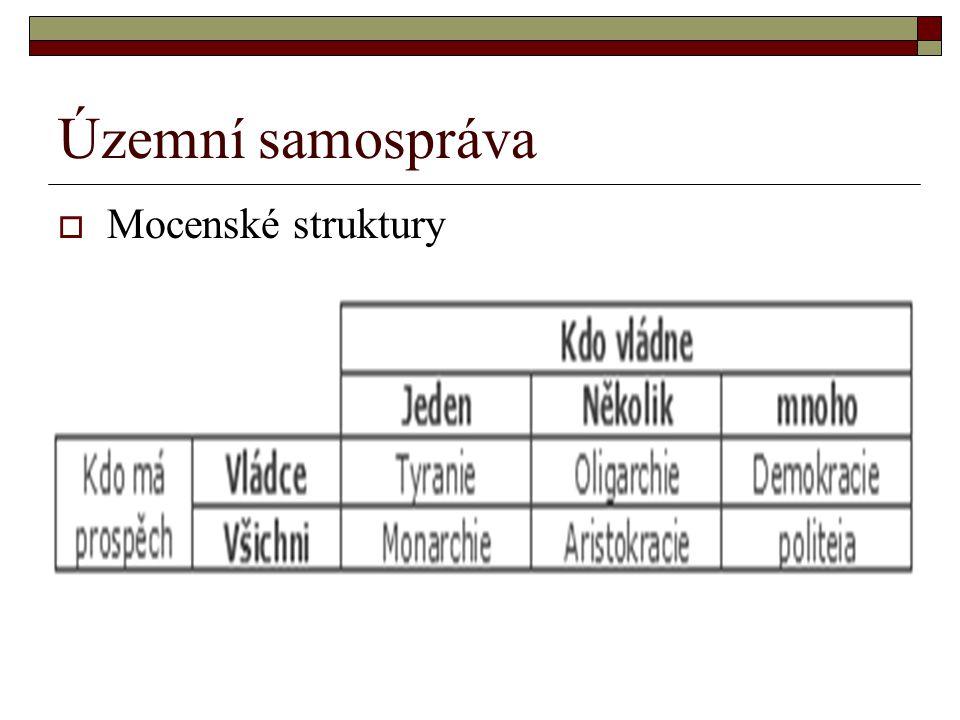 Územní samospráva Mocenské struktury