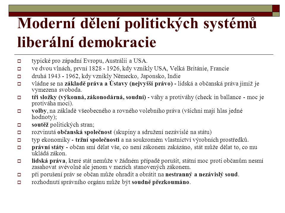Moderní dělení politických systémů liberální demokracie