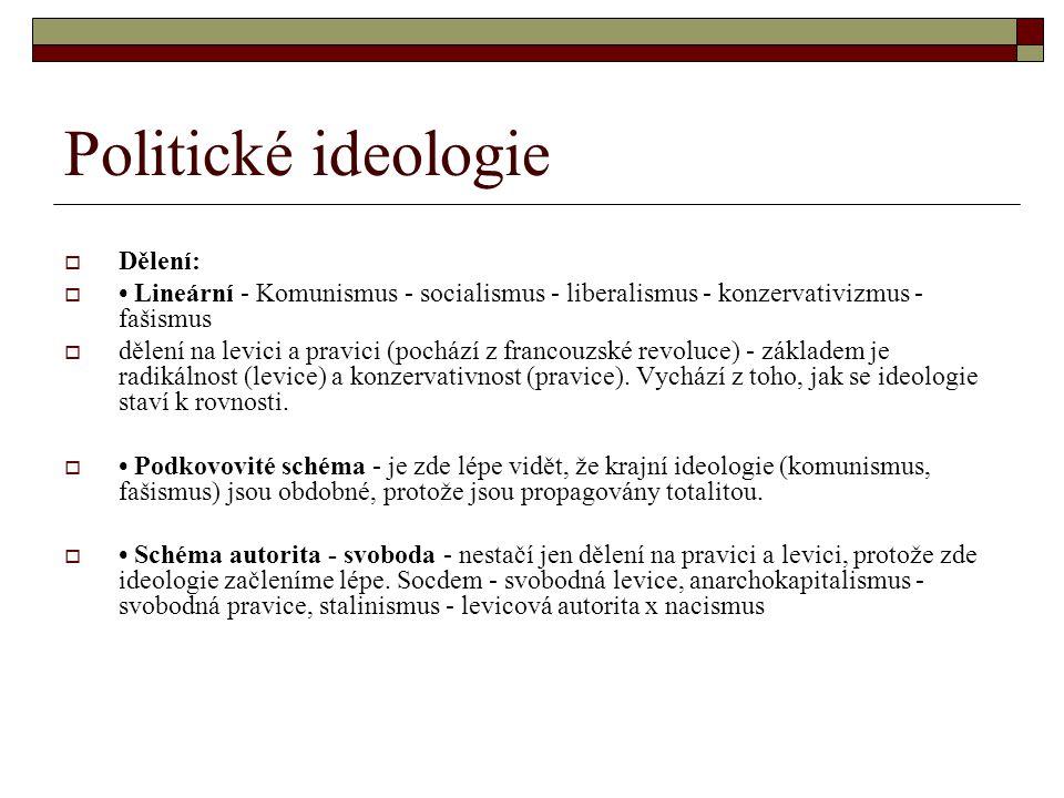 Politické ideologie Dělení: