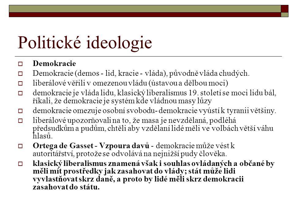 Politické ideologie Demokracie