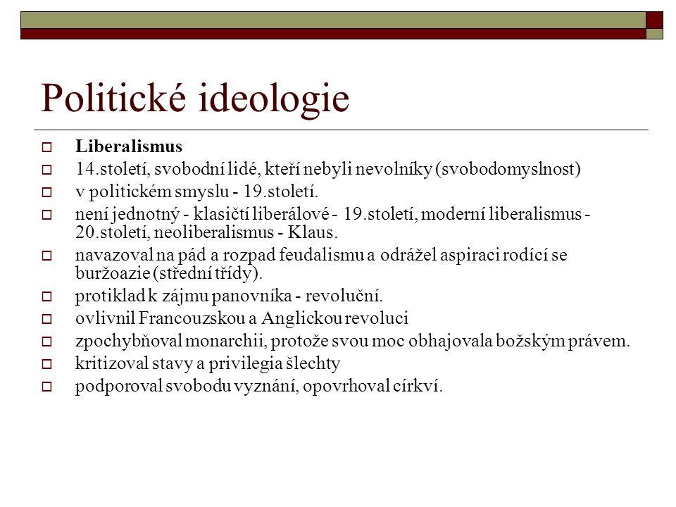 Politické ideologie Liberalismus
