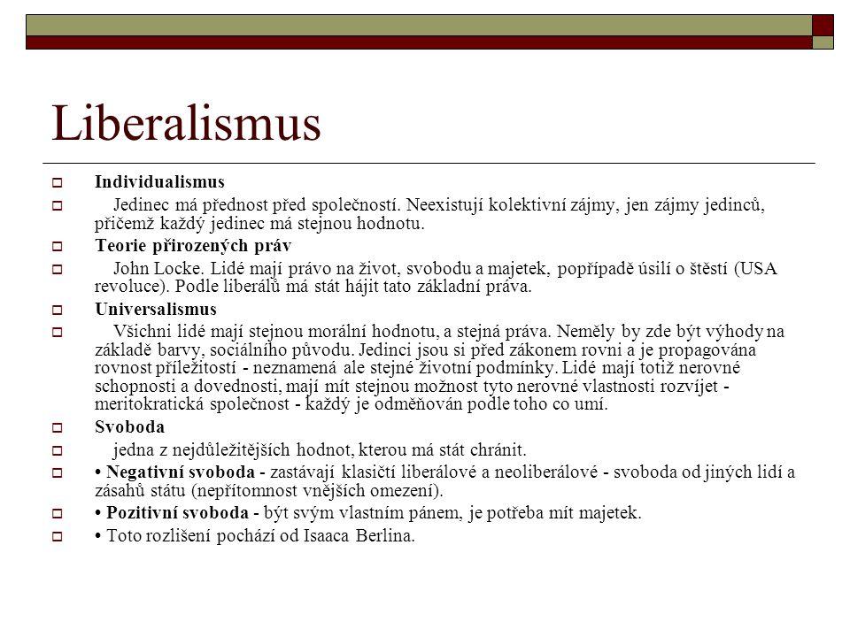 Liberalismus Individualismus