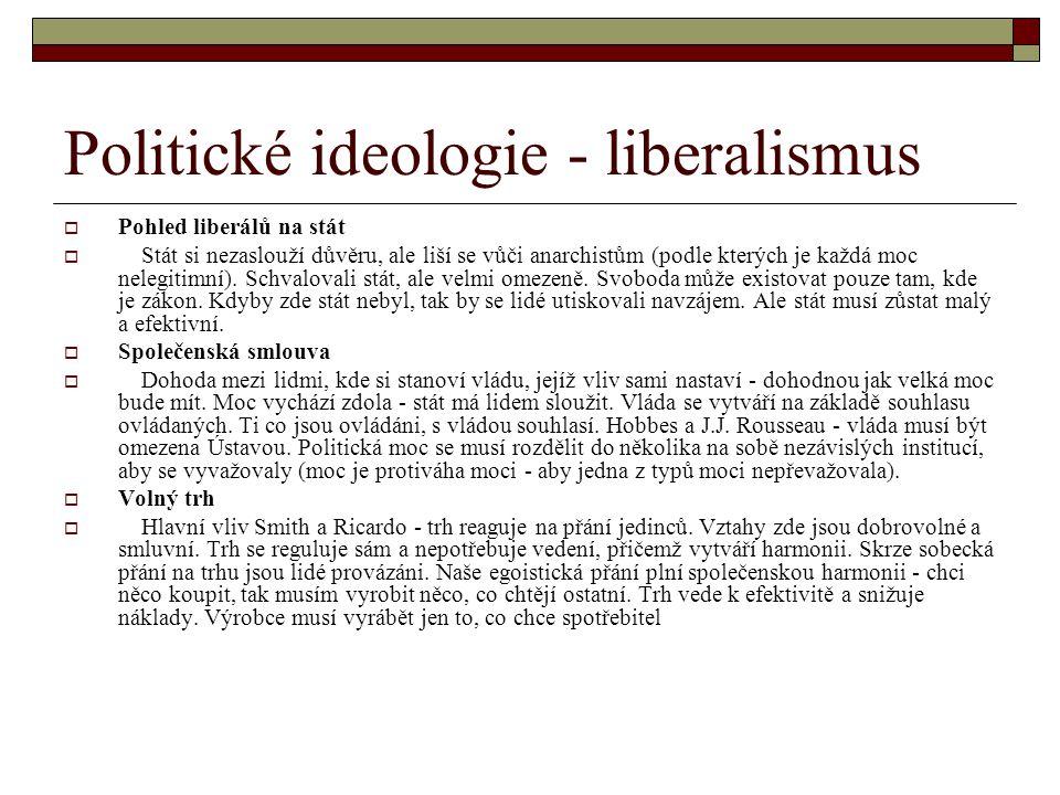 Politické ideologie - liberalismus