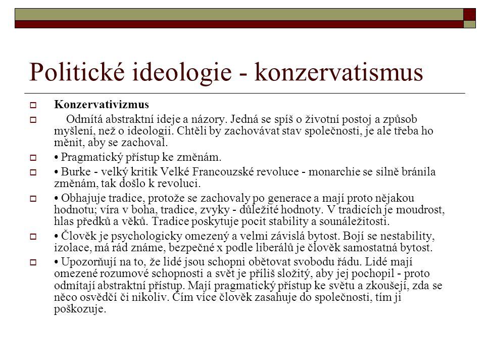 Politické ideologie - konzervatismus