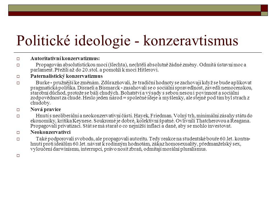 Politické ideologie - konzeravtismus