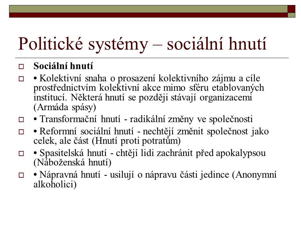 Politické systémy – sociální hnutí