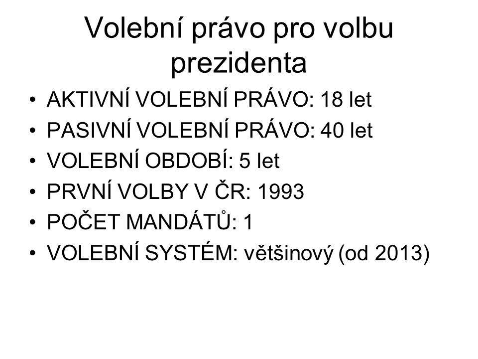 Volební právo pro volbu prezidenta