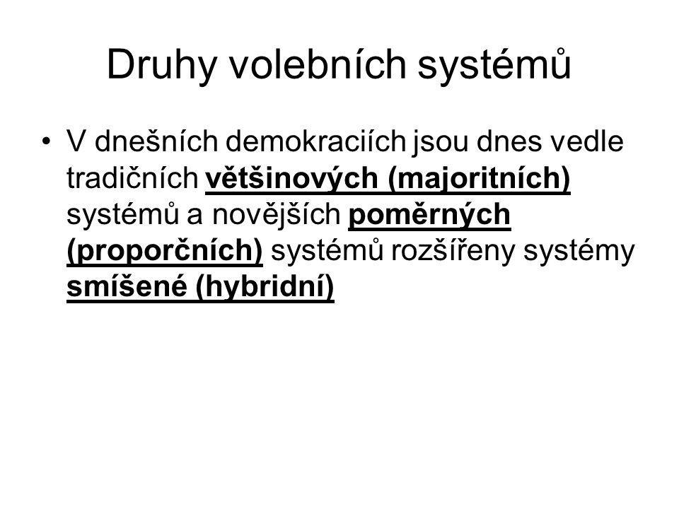 Druhy volebních systémů