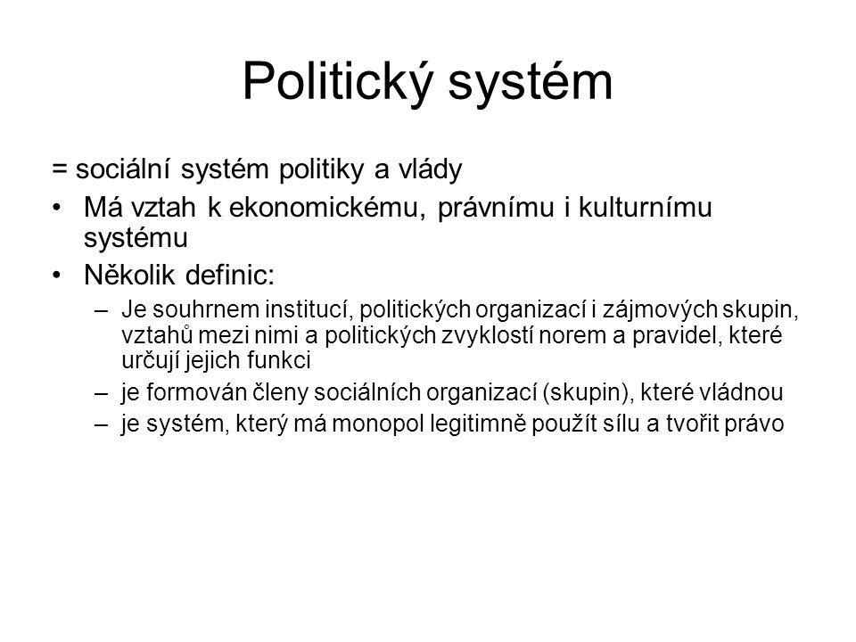 Politický systém = sociální systém politiky a vlády