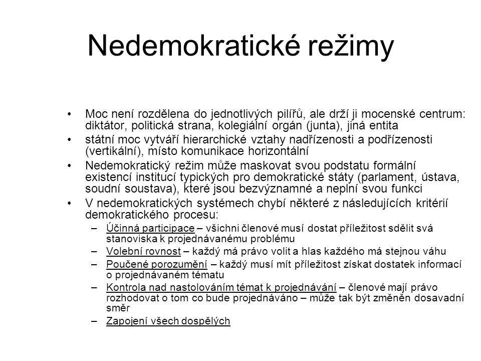 Nedemokratické režimy