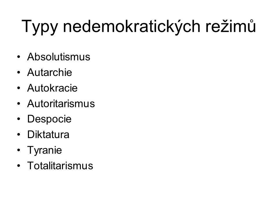 Typy nedemokratických režimů