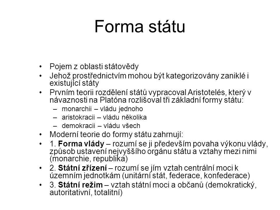Forma státu Pojem z oblasti státovědy