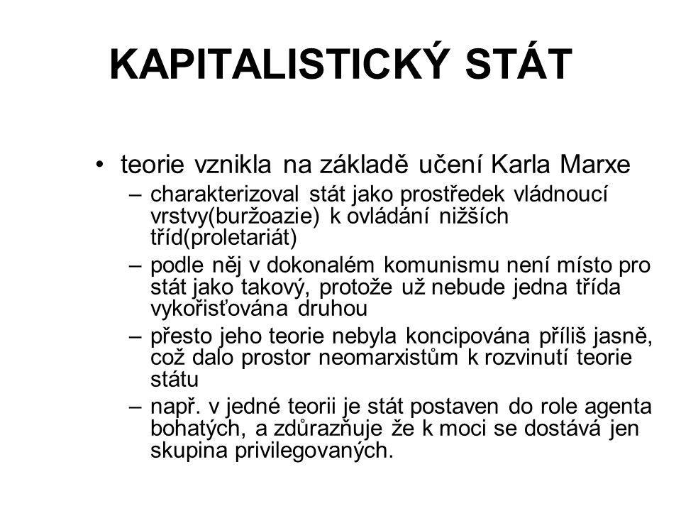 KAPITALISTICKÝ STÁT teorie vznikla na základě učení Karla Marxe