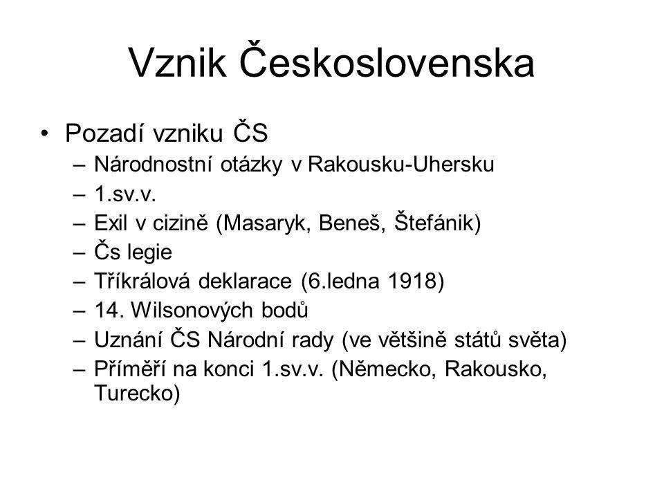 Vznik Československa Pozadí vzniku ČS
