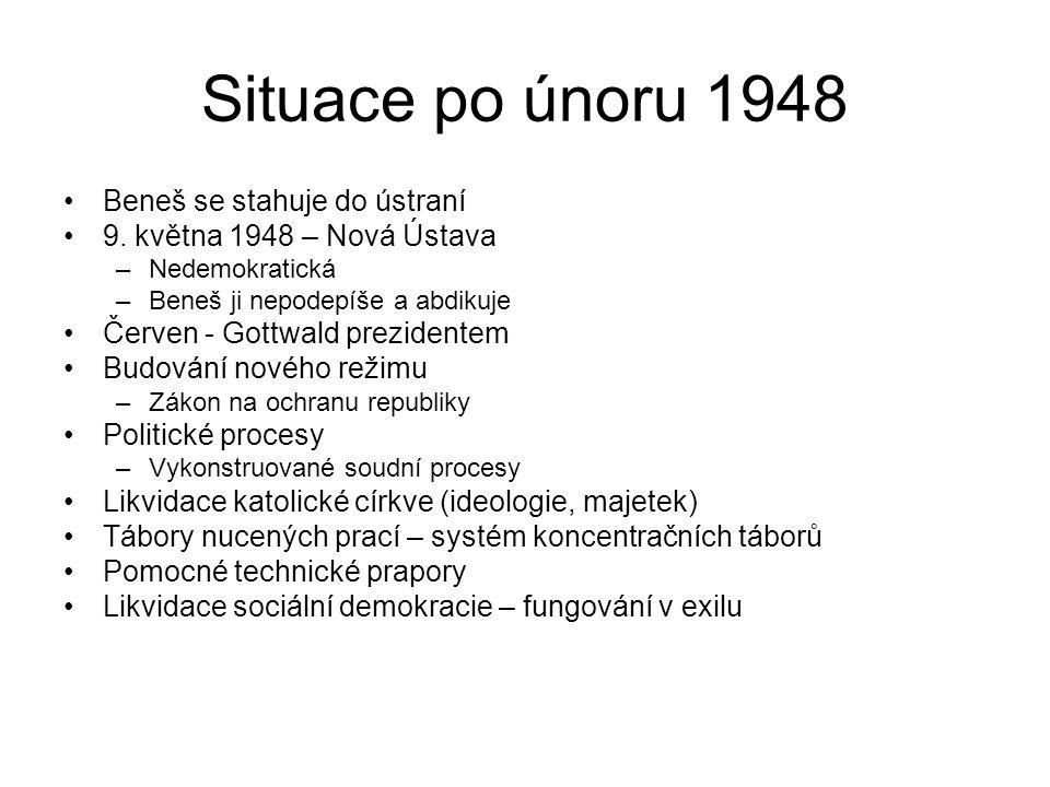 Situace po únoru 1948 Beneš se stahuje do ústraní