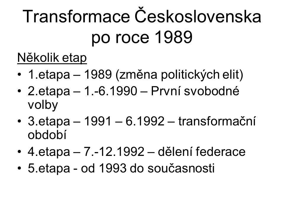 Transformace Československa po roce 1989