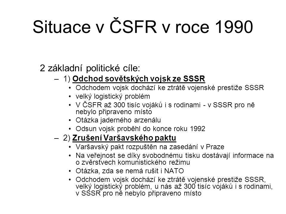 Situace v ČSFR v roce 1990 2 základní politické cíle: