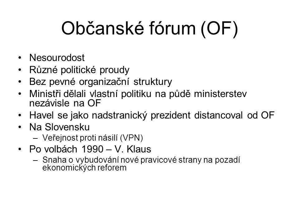 Občanské fórum (OF) Nesourodost Různé politické proudy
