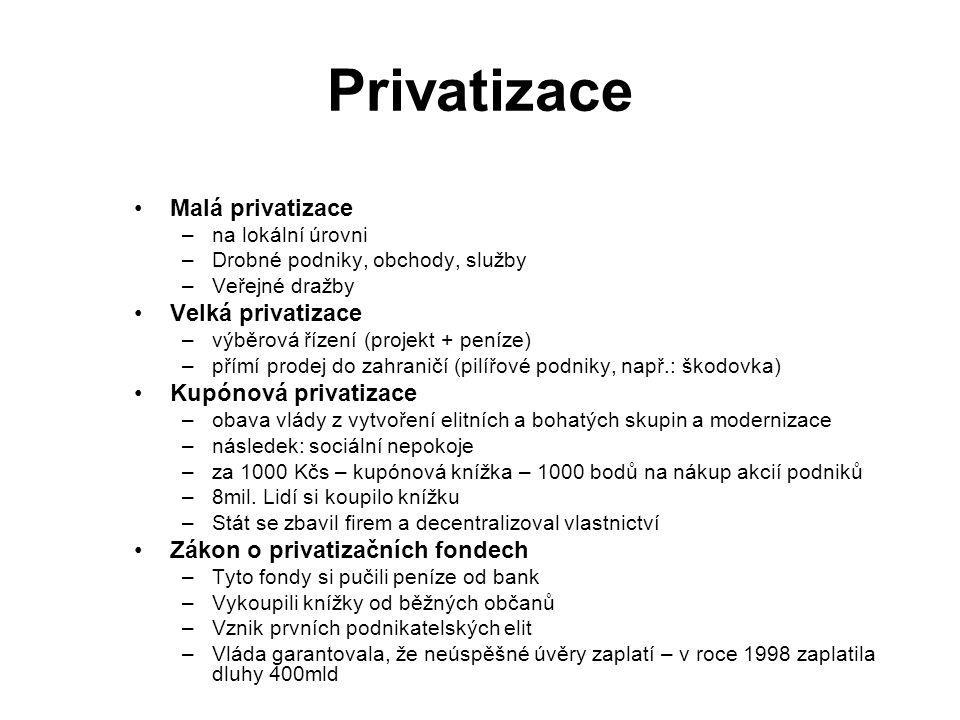 Privatizace Malá privatizace Velká privatizace Kupónová privatizace