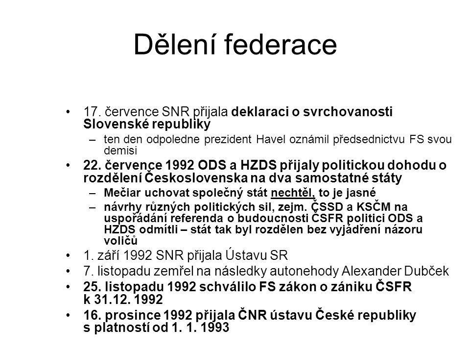 Dělení federace 17. července SNR přijala deklaraci o svrchovanosti Slovenské republiky.