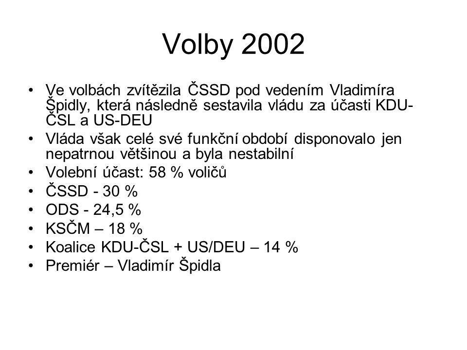 Volby 2002 Ve volbách zvítězila ČSSD pod vedením Vladimíra Špidly, která následně sestavila vládu za účasti KDU-ČSL a US-DEU.