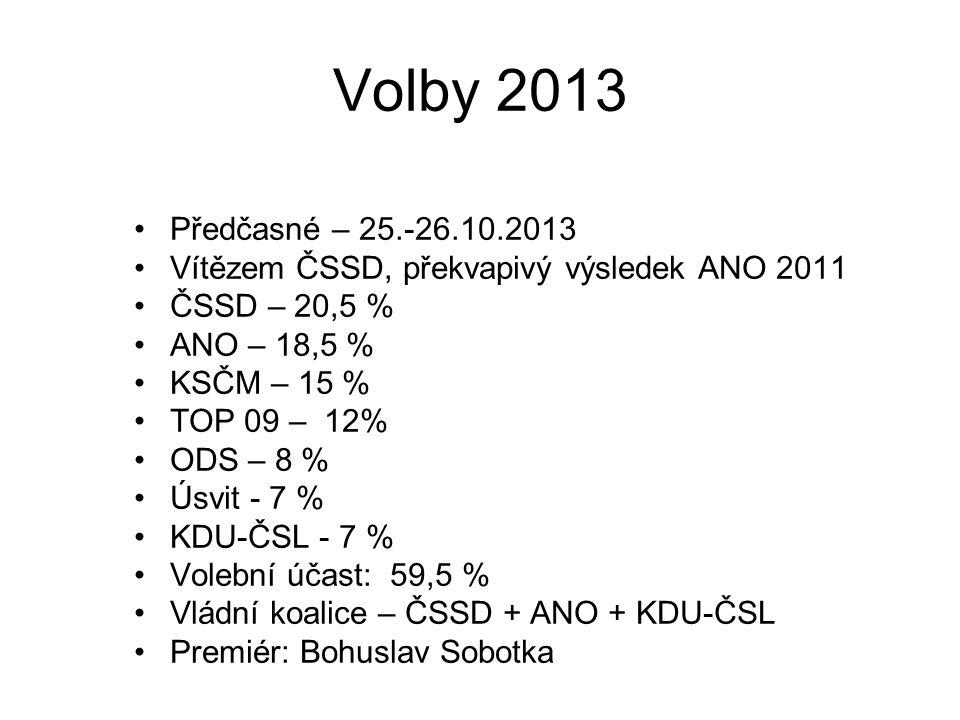 Volby 2013 Předčasné – 25.-26.10.2013. Vítězem ČSSD, překvapivý výsledek ANO 2011. ČSSD – 20,5 % ANO – 18,5 %