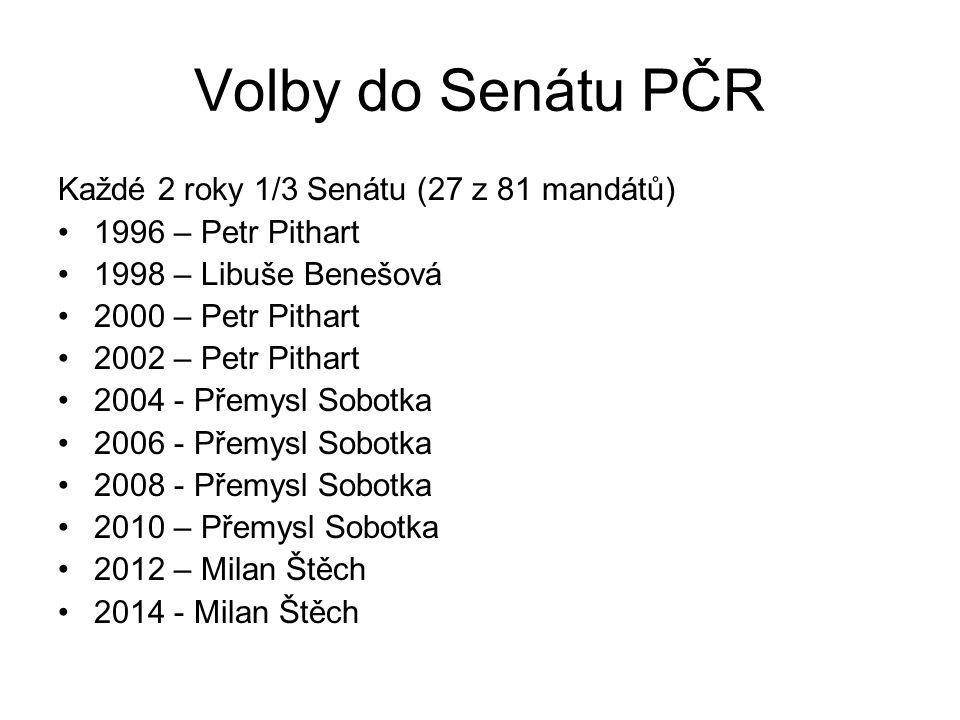 Volby do Senátu PČR Každé 2 roky 1/3 Senátu (27 z 81 mandátů)