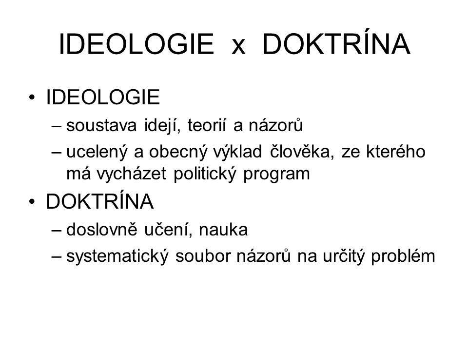 IDEOLOGIE x DOKTRÍNA IDEOLOGIE DOKTRÍNA