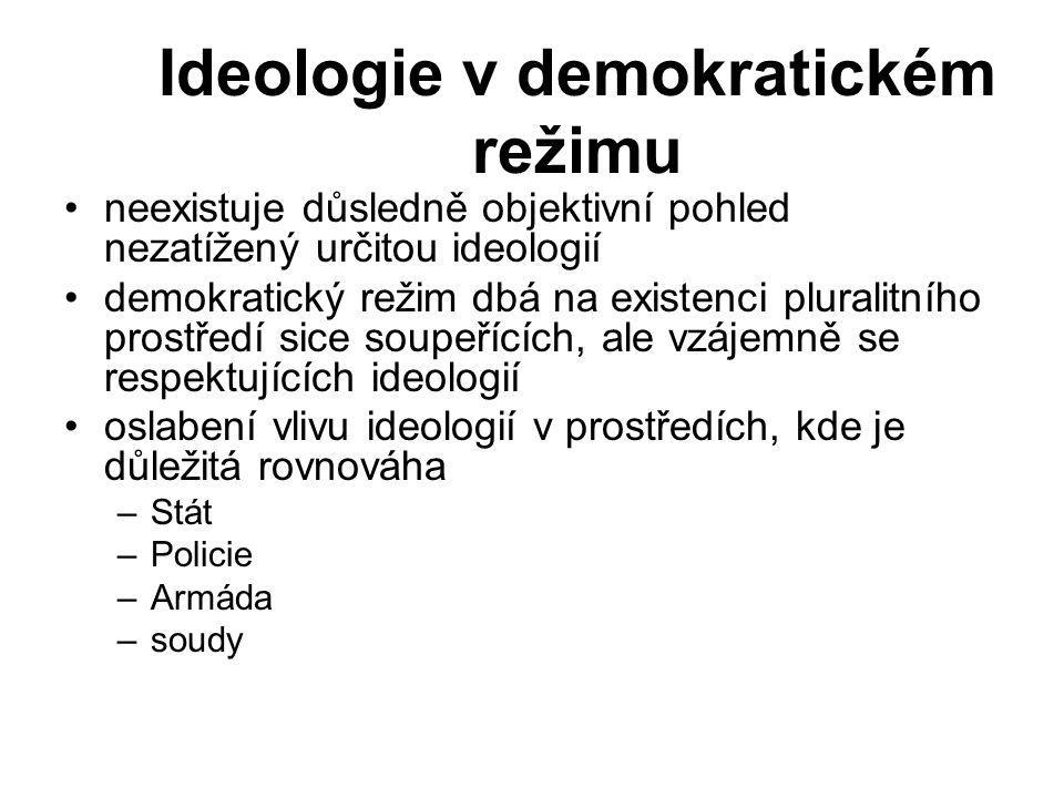 Ideologie v demokratickém režimu