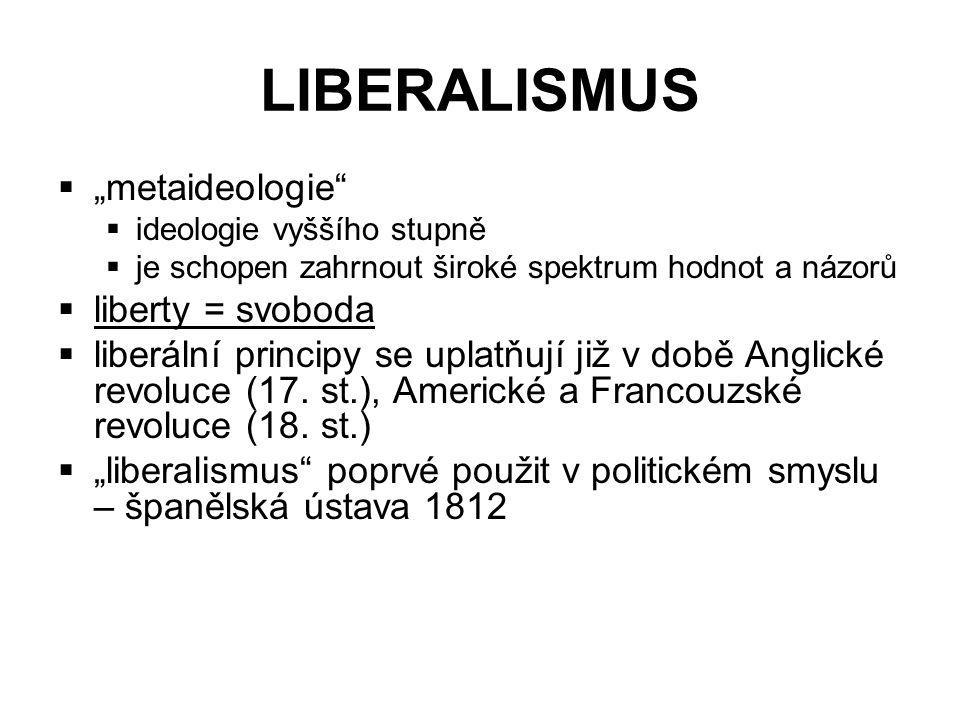 "LIBERALISMUS ""metaideologie liberty = svoboda"