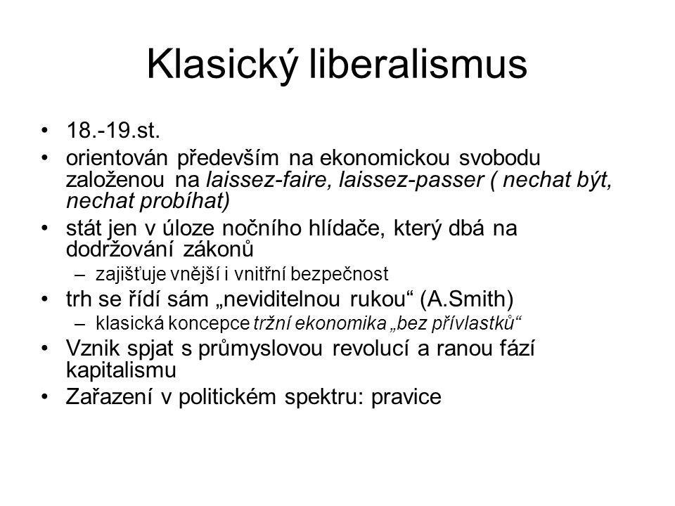 Klasický liberalismus