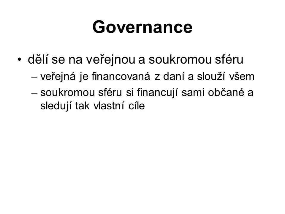 Governance dělí se na veřejnou a soukromou sféru