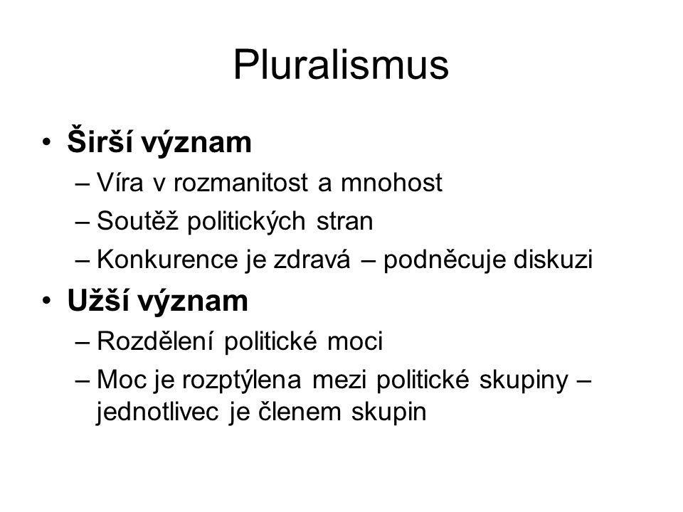 Pluralismus Širší význam Užší význam Víra v rozmanitost a mnohost