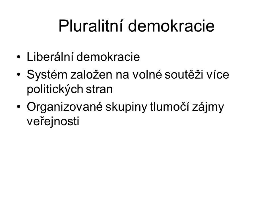 Pluralitní demokracie