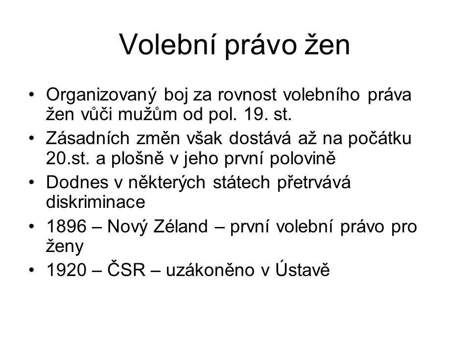 Volební právo žen Organizovaný boj za rovnost volebního práva žen vůči mužům od pol. 19. st.
