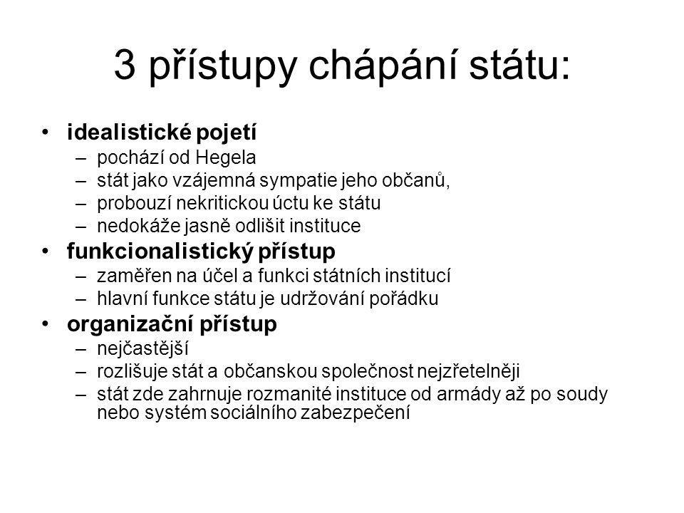 3 přístupy chápání státu: