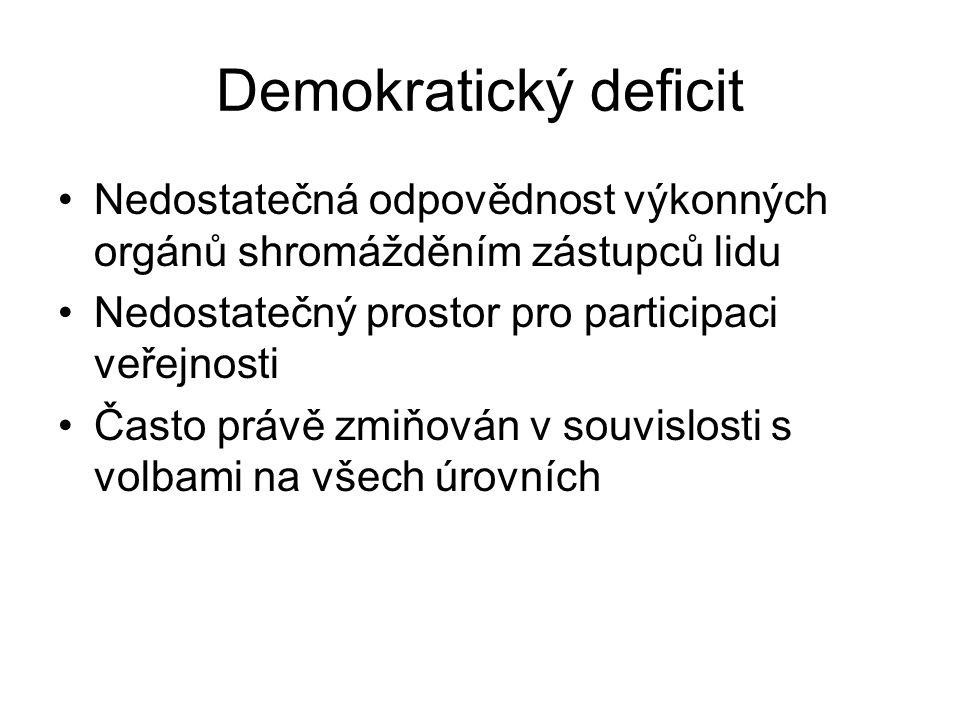 Demokratický deficit Nedostatečná odpovědnost výkonných orgánů shromážděním zástupců lidu. Nedostatečný prostor pro participaci veřejnosti.