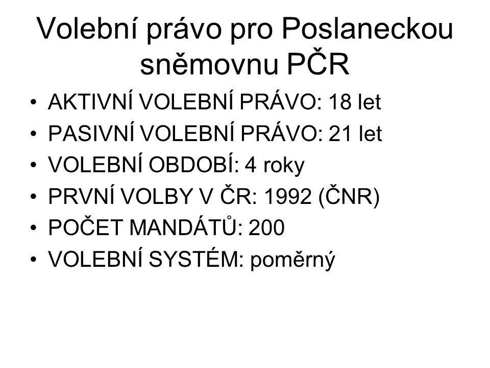 Volební právo pro Poslaneckou sněmovnu PČR
