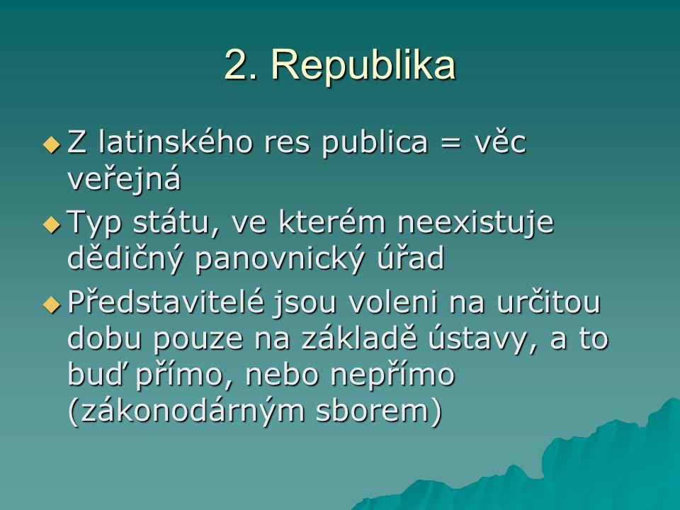 2. Republika Z latinského res publica = věc veřejná