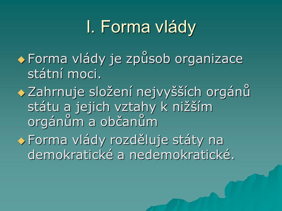 I. Forma vlády Forma vlády je způsob organizace státní moci.