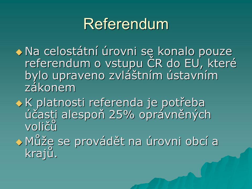 Referendum Na celostátní úrovni se konalo pouze referendum o vstupu ČR do EU, které bylo upraveno zvláštním ústavním zákonem.