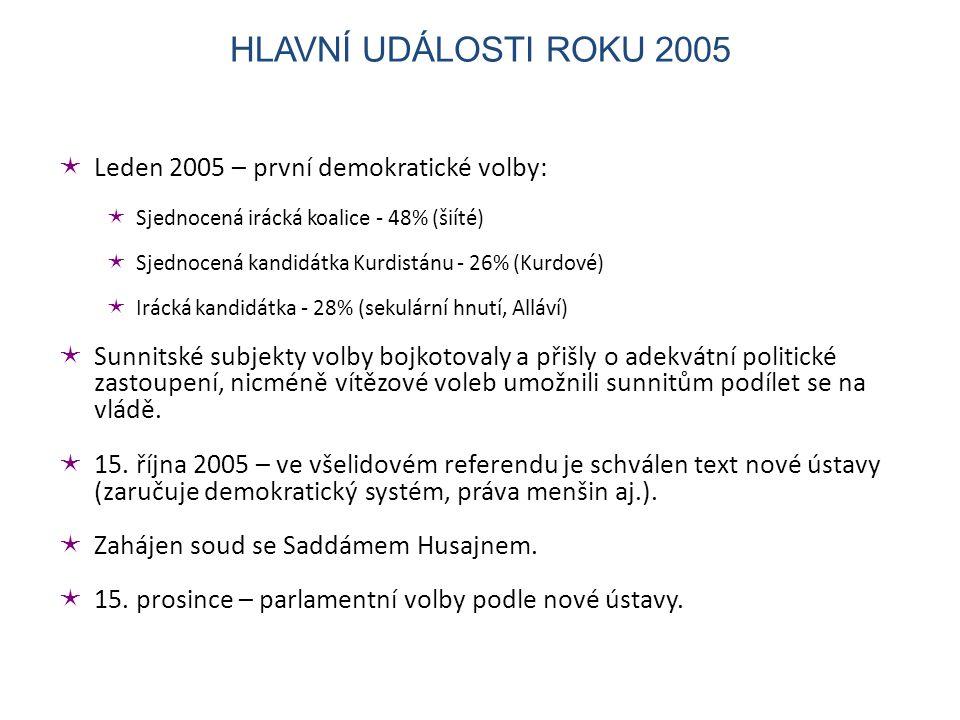 HLAVNÍ UDÁLOSTI ROKU 2005 Leden 2005 – první demokratické volby: