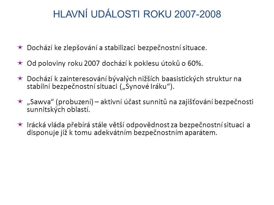 HLAVNÍ UDÁLOSTI ROKU 2007-2008 Dochází ke zlepšování a stabilizaci bezpečnostní situace. Od poloviny roku 2007 dochází k poklesu útoků o 60%.