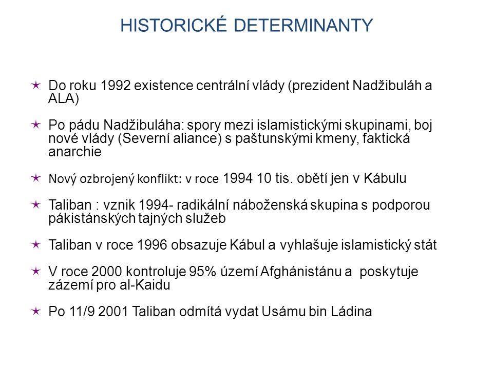 HISTORICKÉ DETERMINANTY