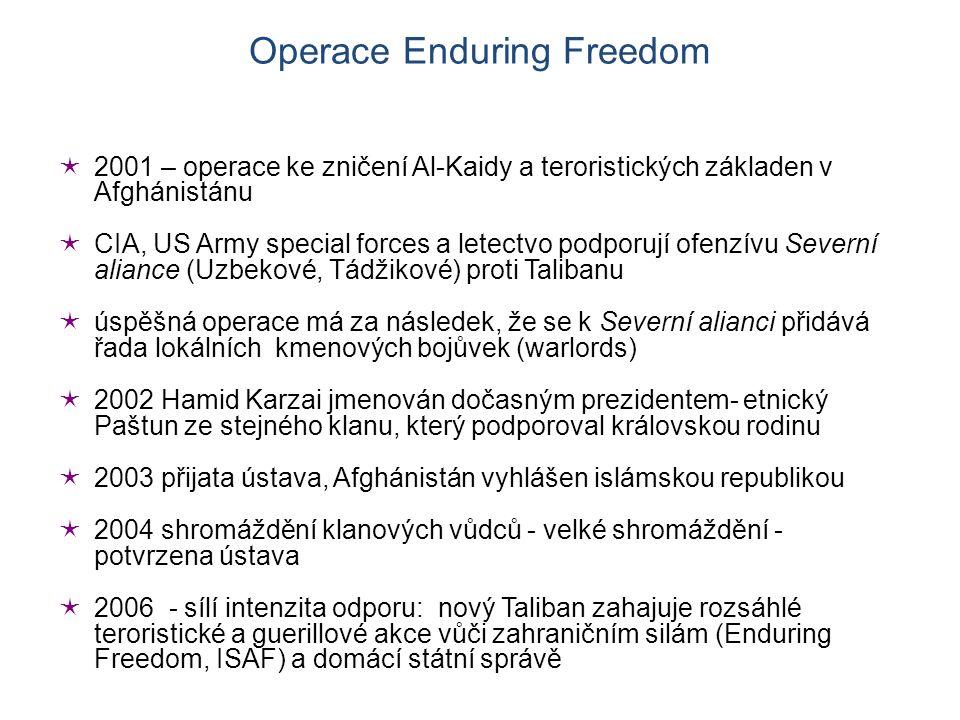 Operace Enduring Freedom