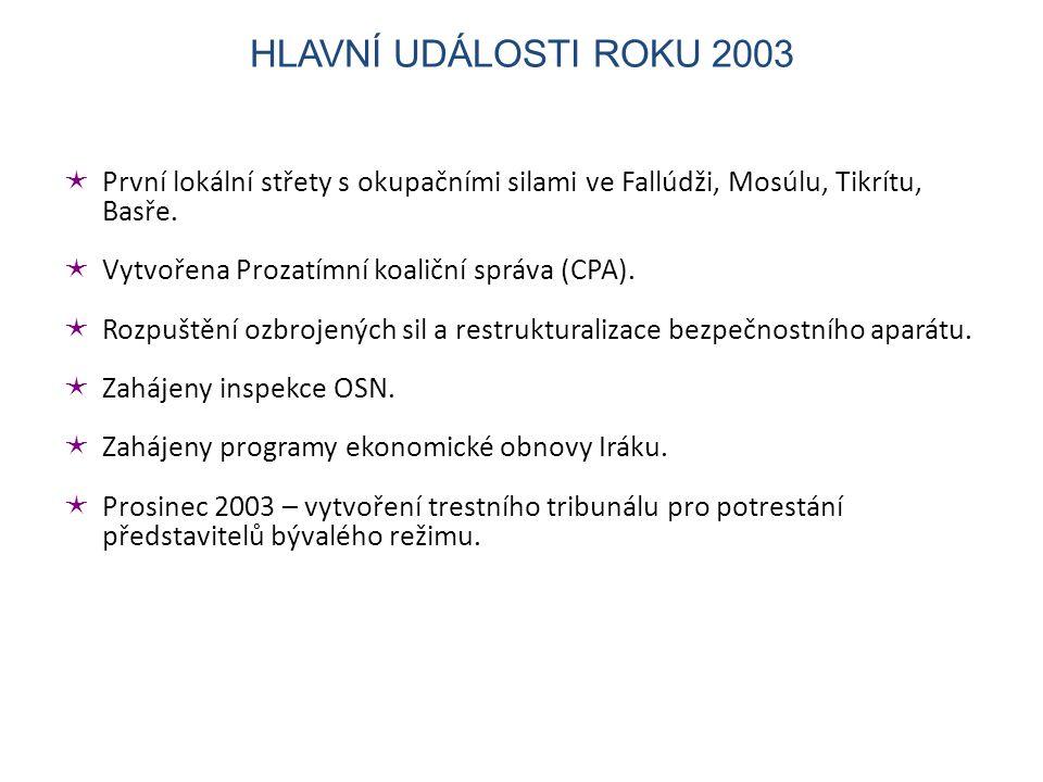 HLAVNÍ UDÁLOSTI ROKU 2003 První lokální střety s okupačními silami ve Fallúdži, Mosúlu, Tikrítu, Basře.