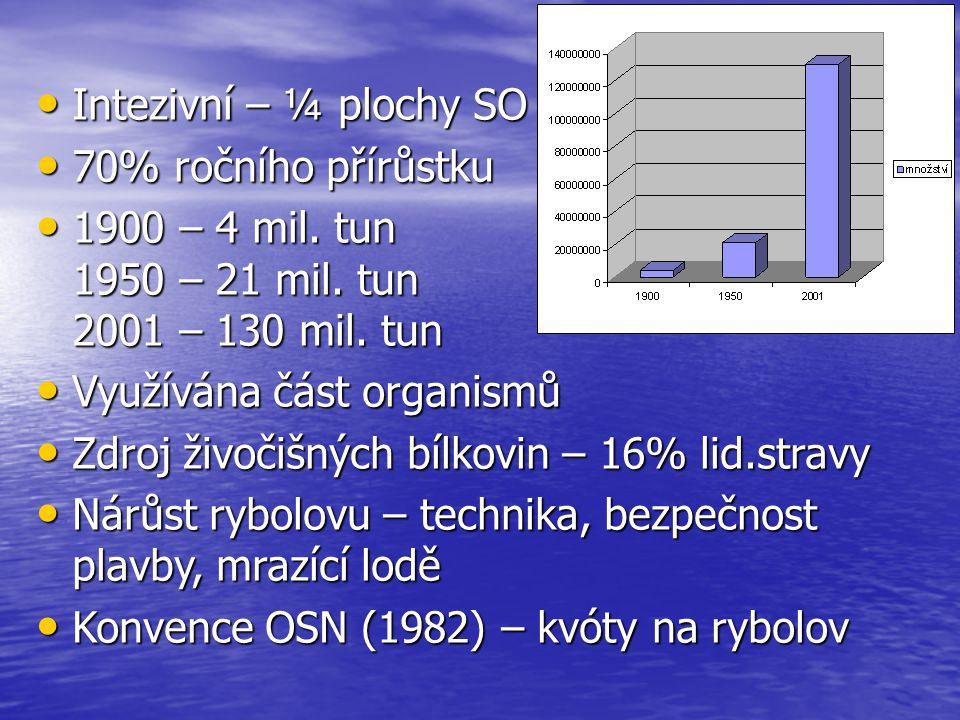 Intezivní – ¼ plochy SO 70% ročního přírůstku.