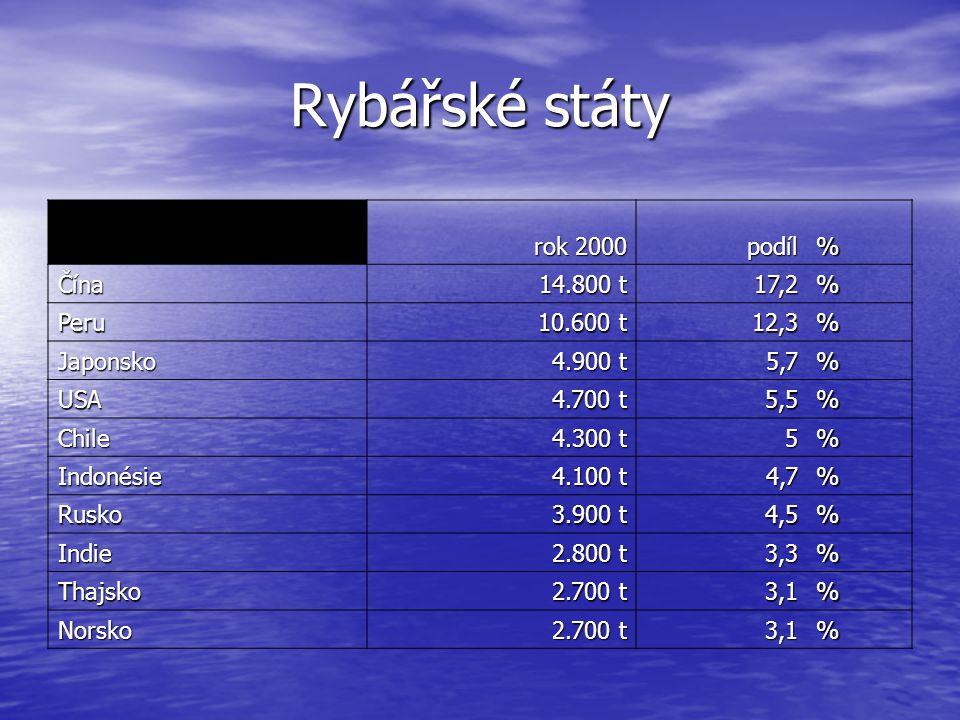 Rybářské státy rok 2000 podíl % Čína 14.800 t 17,2 Peru 10.600 t 12,3