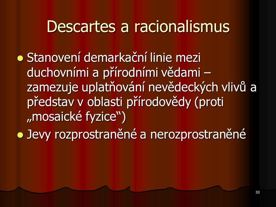 Descartes a racionalismus