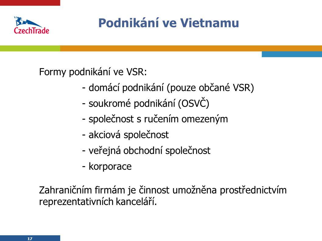 Podnikání ve Vietnamu Formy podnikání ve VSR: